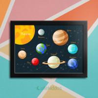 Poster Tata Surya Solar System Edukasi Anak Hiasan Dinding Kamar Anak - Bingkai Hitam