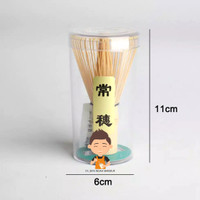 Chasen Bamboo Whisk / Pengaduk Matcha Bambu / Original Matcha Japan