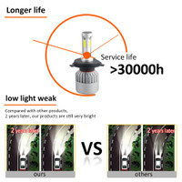 Lampu Mobil LED COB Headlight 8000LM 880/881/H27 S2 Chip 2 PCS