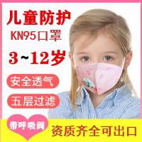 Masker KN95 Respirator ANAK 5 Ply Bisa dicuci ulang