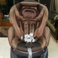 Aprica Fladea Car Seat Preloved