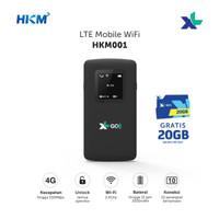 HKM 001 Modem Mifi Wifi 4G LCD Display Unlock Free XL Go Izi 20GB