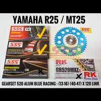 GIRSET R25 SSS BLUE ALLOY 520 RANTAI SSS 120 HSBT
