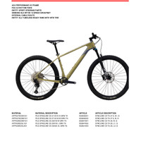 Sepeda MTB Polygon Syncline c5