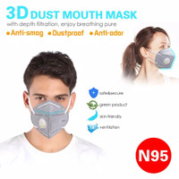 Masker kn95 respirator / ventilator / valve /katup 5ply warna Abu-abu