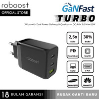 roboost Kepala Charger GaN 65W Fast Charging PD QC 4.0+ 3.0 AFP FCP