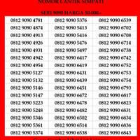 Nomor Cantik Simpati 4G LTE Kartu Perdana Telkomsel