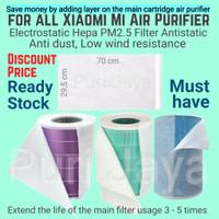 Electrostatic HEPA Filter Anti Dust Xiaomi Mi Air Purifier Pro 3 2 1