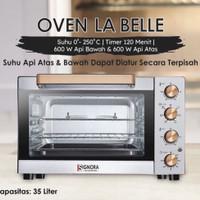 PO Oven Signora La Belle