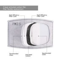 Masker mask filter n95 n99 2.5 PM 5 layers 12x8 non bowin
