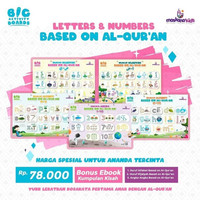 Mainan Edukasi Big Activity Board Letters And Numbers Based on AlQuran