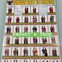 Poster Edukasi Pakaian Adat Mainan Murah