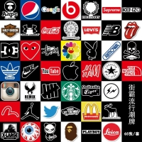 Sticker Koper Rimowa / Travel Label Famous Logo Imported High Quality