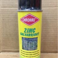 Zinc galvabright/anti karat/anti karat premium