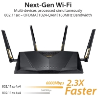 ASUS RT-AX88U Wireless 802.11 AX WiFi 6 Dual Band Wi-Fi AX6000M Router