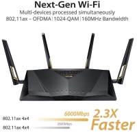 ASUS RT-AX88U Wireless 802.11AX WiFi 6 Dual Band Wi-Fi AX6000M Router