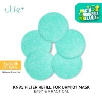 Ulife+ Filter Masker KN95 Filter Masker Anak Untuk Masker Ulife URM101