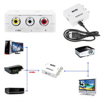 Adaptor Konverter Video TV Lama dari HDMI ke Komposit Cvbs Rca AV