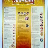 POSTER PANDUAN PRAKTIS PENYELENGGARAAN JENAZAH