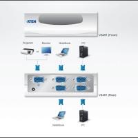 KVM Switches - Aten - 4-Port Video SwitchVS491