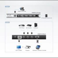 KVM Switches - Aten - 4-Port HDMI SwitchVS481A