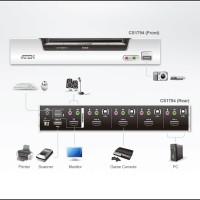 KVM Switches - Aten - 4-Port USB 2.0 HDMI KVMP SwitchCS1794