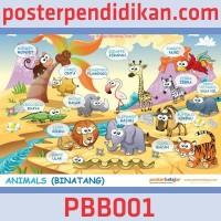 Poster Pendidikan Belajar Nama Binatang