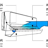 Talang AC/ Acrylic AC 90cm 1 Pk