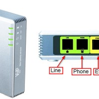 Voip Cisco Linksys SPA3102 Voice Gateway with Router 1 FXO 1 FXS 2 LAN