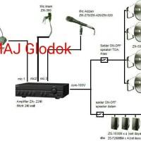 Toa sound system masjid