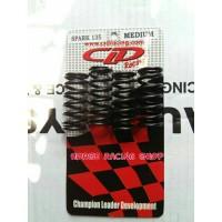 per kopling cld racing medium jupiter mx