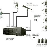 Sound system toa masjid
