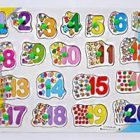 Mainan Edukatif / Edukasi Anak - Puzzle Knop Angka Gambar Berh