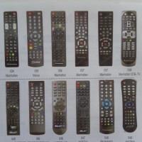 Remote REMOT/REMOTE RECEIVER PARABOLA SKYNINDO/ BIG TV TANAKA