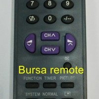 REMOTE TV TABUNG SHARP 1342 - GROSIR