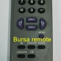 REMOTE TV TABUNG SHARP 1587 - GROSIR
