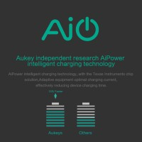 DIJUAL Aukey USB Charger Adapter 42W Qualcomm Quick Charger 2.0 +