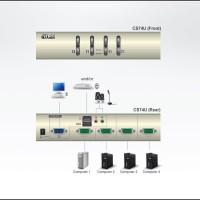 KVM Switch - Aten - 4-Port USB VGA/Audio KVM Switch CS74U