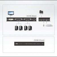 KVM - Aten - 4-Port USB DVI/Audio Slim KVM Switch CS74D