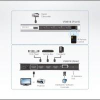 KVM Switches - Aten - 4-Port 4K HDMI Switch VS481B