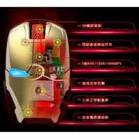 [New] Wireless Iron Man Style Optical Mouse Silent Click 2.4Ghz | SKU
