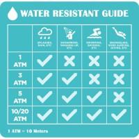 Water Resistant / Informasi