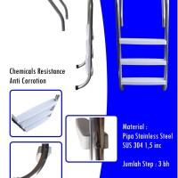 Tangga Kolam Renang Stainless Steel