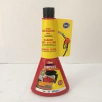 Jual Lupromax Additive Diesel Fuel Treatment (12x150ml)