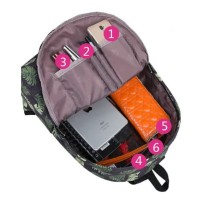 Korea Colorful Printed Backpack / Tas Ransel Motif Warna / Tas Kuliah