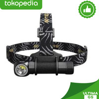 NITECORE HC33 Headlamp Senter LED CREE XHP35 HD 1800 Lumens