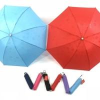 Payung 3D merek kapal-BLUE