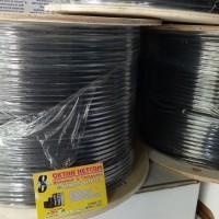 Kabel 100m RG6 BELDEN RG 6 9116S ORIGINAL 75 ohm COAXIAL 100 meter