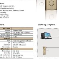TERMURAH Pintu Kunci Door lock Grade A, untuk Hotel, Rumah Kontrakan