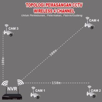 PAKET CCTV 4 IP KAMERA 3 0 Megapixel Digital Camera plus Monitor Sia